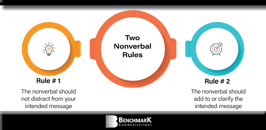2 rules for nonverbal cues graph