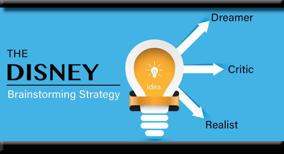 disney brainstorming graphic