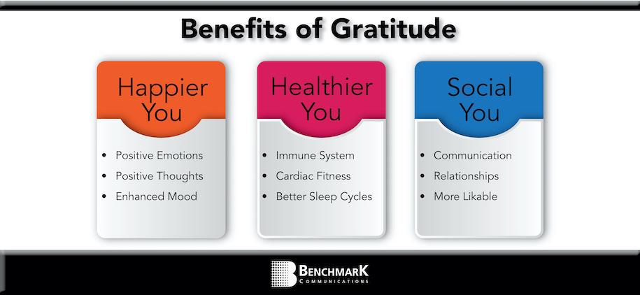 3 Benefits of Gratitude